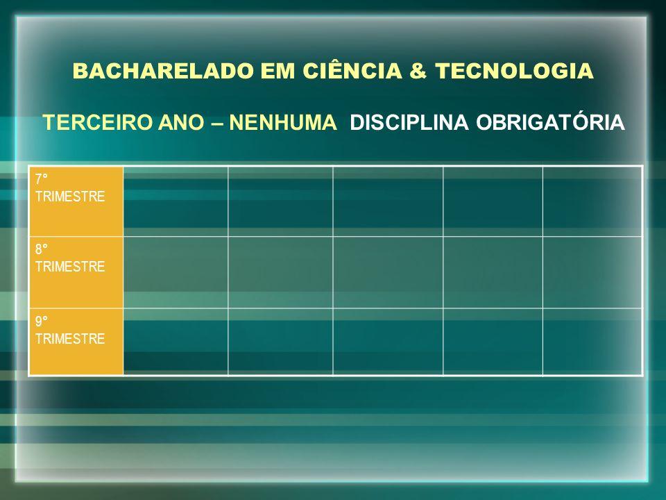 BACHARELADO EM CIÊNCIA & TECNOLOGIA TERCEIRO ANO – NENHUMA DISCIPLINA OBRIGATÓRIA 7° TRIMESTRE 8° TRIMESTRE 9° TRIMESTRE