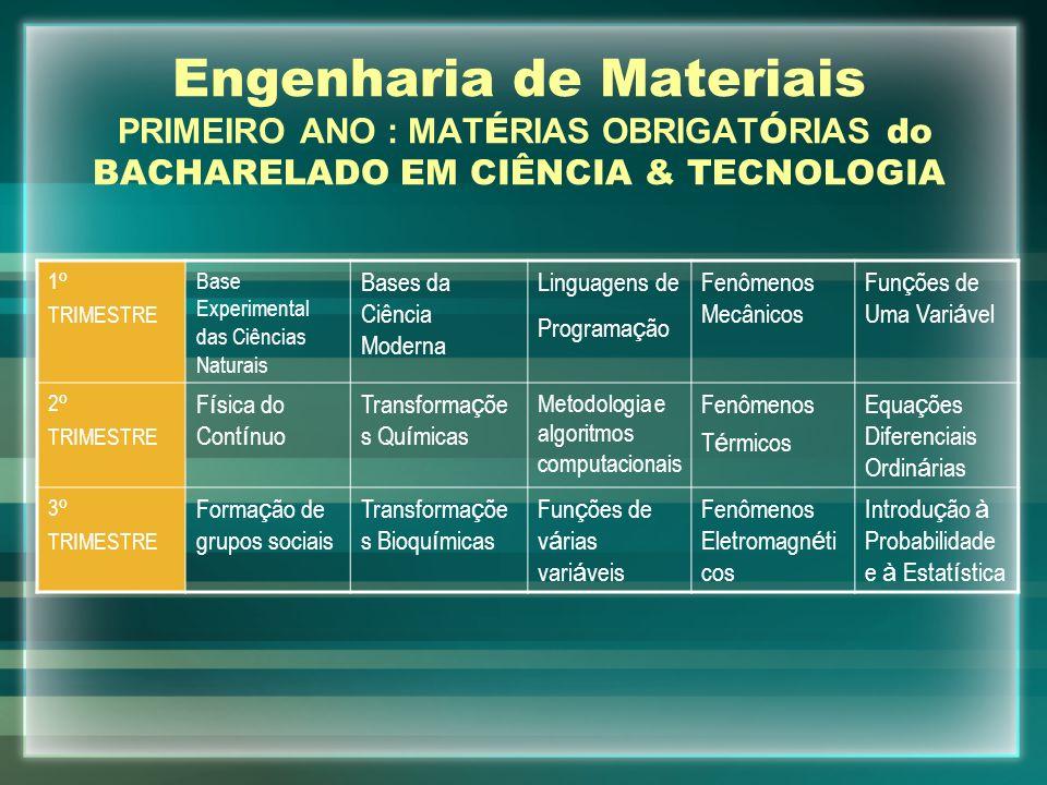 Engenharia de Materiais PRIMEIRO ANO : MAT É RIAS OBRIGAT Ó RIAS do BACHARELADO EM CIÊNCIA & TECNOLOGIA 1 º TRIMESTRE Base Experimental das Ciências N