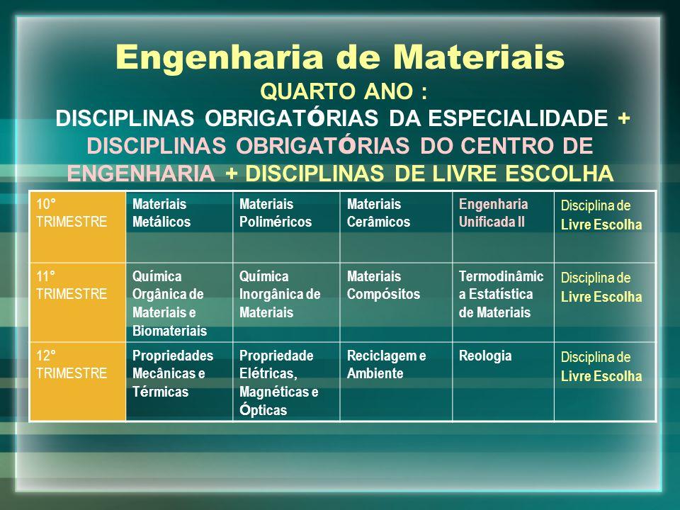 Engenharia de Materiais QUARTO ANO : DISCIPLINAS OBRIGAT Ó RIAS DA ESPECIALIDADE + DISCIPLINAS OBRIGAT Ó RIAS DO CENTRO DE ENGENHARIA + DISCIPLINAS DE