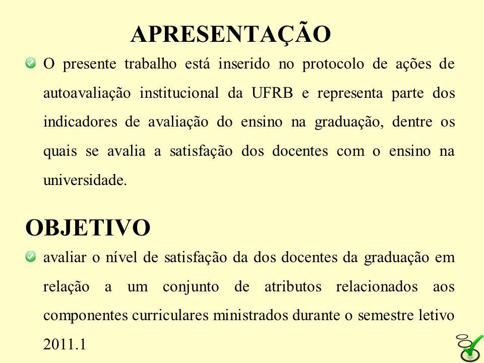 APRESENTAÇÃO O presente trabalho está inserido no protocolo de ações de autoavaliação institucional da UFRB e representa parte dos indicadores de aval