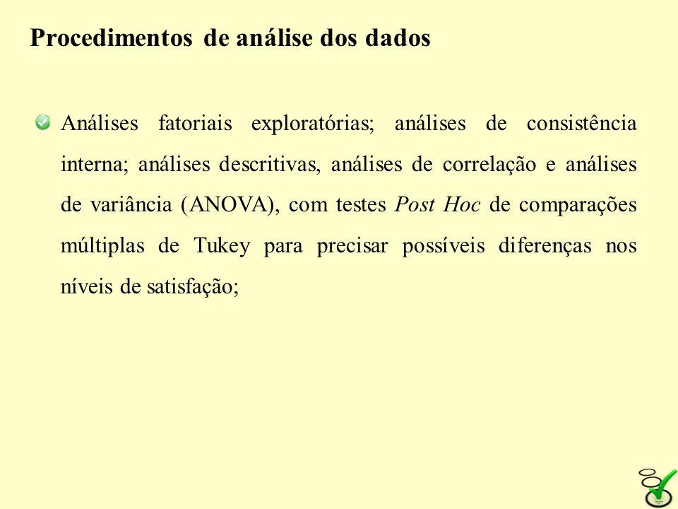 Procedimentos de análise dos dados Análises fatoriais exploratórias; análises de consistência interna; análises descritivas, análises de correlação e