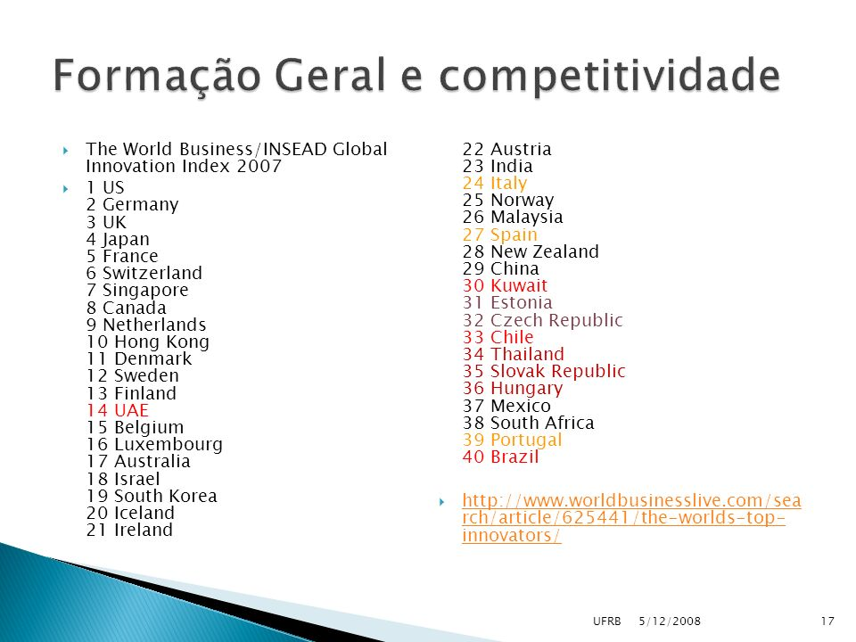 The World Business/INSEAD Global Innovation Index 2007 1 US 2 Germany 3 UK 4 Japan 5 France 6 Switzerland 7 Singapore 8 Canada 9 Netherlands 10 Hong K