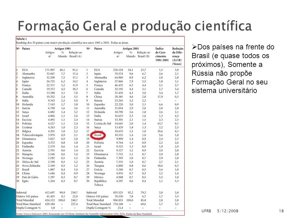 5/12/2008UFRB18 Dos países na frente do Brasil (e quase todos os próximos), Somente a Rússia não propõe Formação Geral no seu sistema universitário