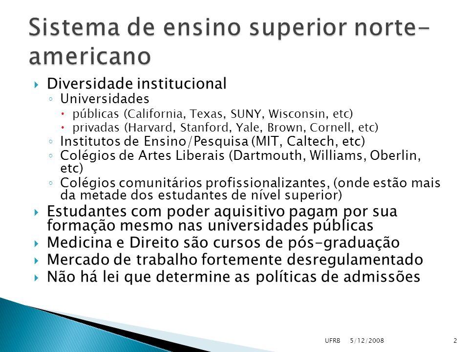 Diversidade institucional Universidades públicas (California, Texas, SUNY, Wisconsin, etc) privadas (Harvard, Stanford, Yale, Brown, Cornell, etc) Ins