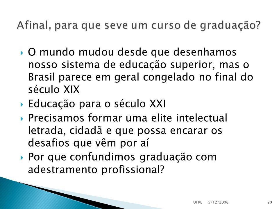 O mundo mudou desde que desenhamos nosso sistema de educação superior, mas o Brasil parece em geral congelado no final do século XIX Educação para o s