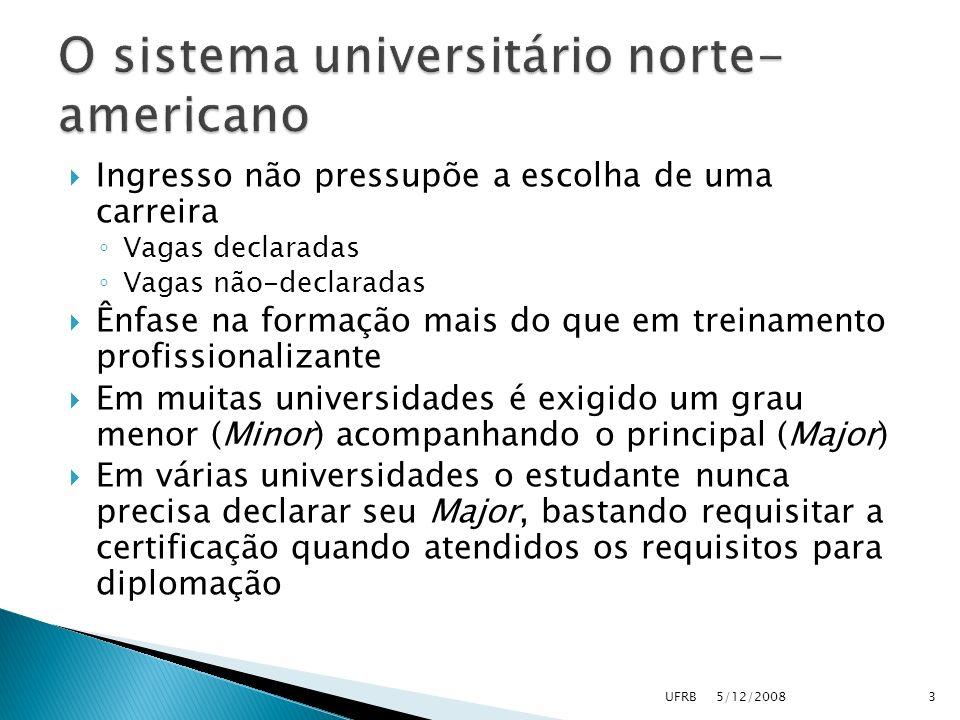 Ingresso não pressupõe a escolha de uma carreira Vagas declaradas Vagas não-declaradas Ênfase na formação mais do que em treinamento profissionalizant