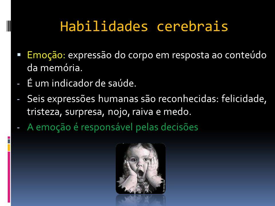 Habilidades cerebrais Emoção: expressão do corpo em resposta ao conteúdo da memória. - É um indicador de saúde. - Seis expressões humanas são reconhec