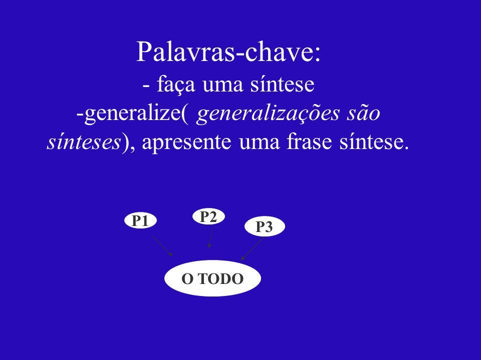 Palavras-chave: - faça uma síntese -generalize( generalizações são sínteses), apresente uma frase síntese. P1 P2 P3 O TODO