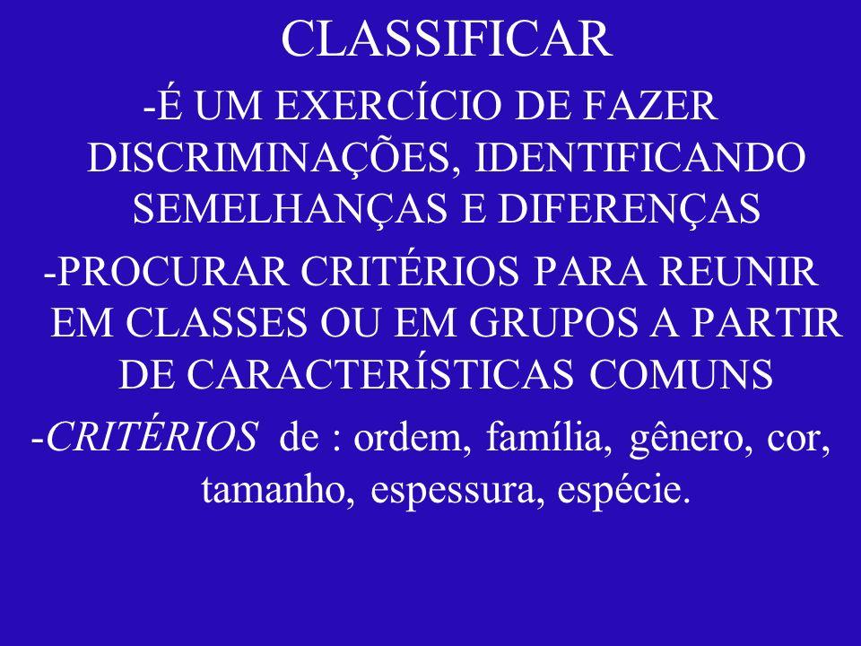 CLASSIFICAR -É UM EXERCÍCIO DE FAZER DISCRIMINAÇÕES, IDENTIFICANDO SEMELHANÇAS E DIFERENÇAS -PROCURAR CRITÉRIOS PARA REUNIR EM CLASSES OU EM GRUPOS A