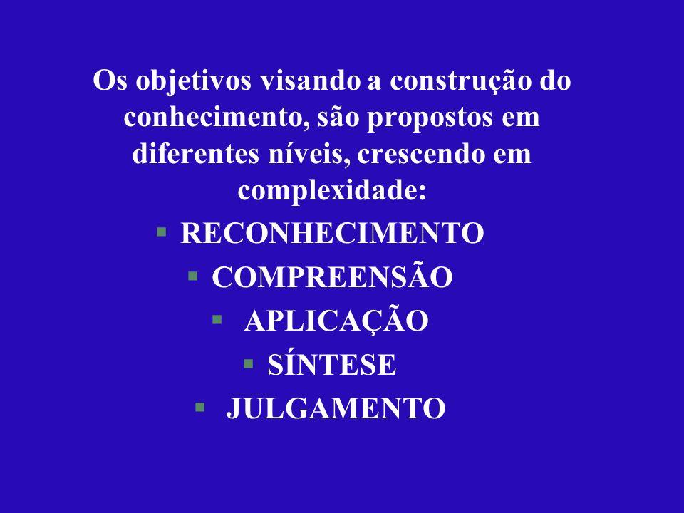 Os objetivos visando a construção do conhecimento, são propostos em diferentes níveis, crescendo em complexidade: §RECONHECIMENTO §COMPREENSÃO § APLIC