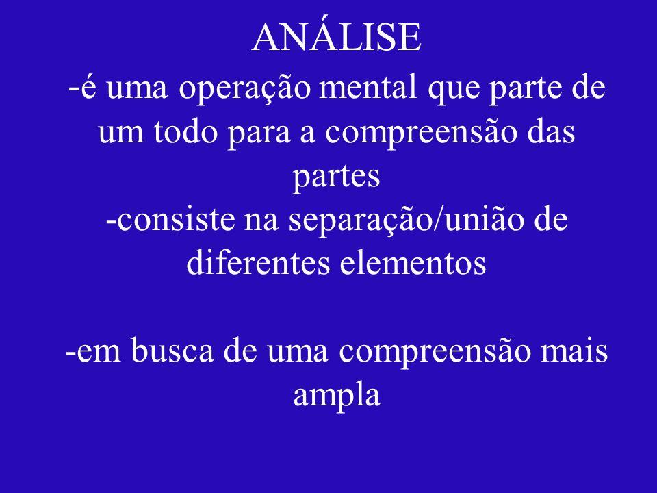 ANÁLISE - é uma operação mental que parte de um todo para a compreensão das partes -consiste na separação/união de diferentes elementos -em busca de u