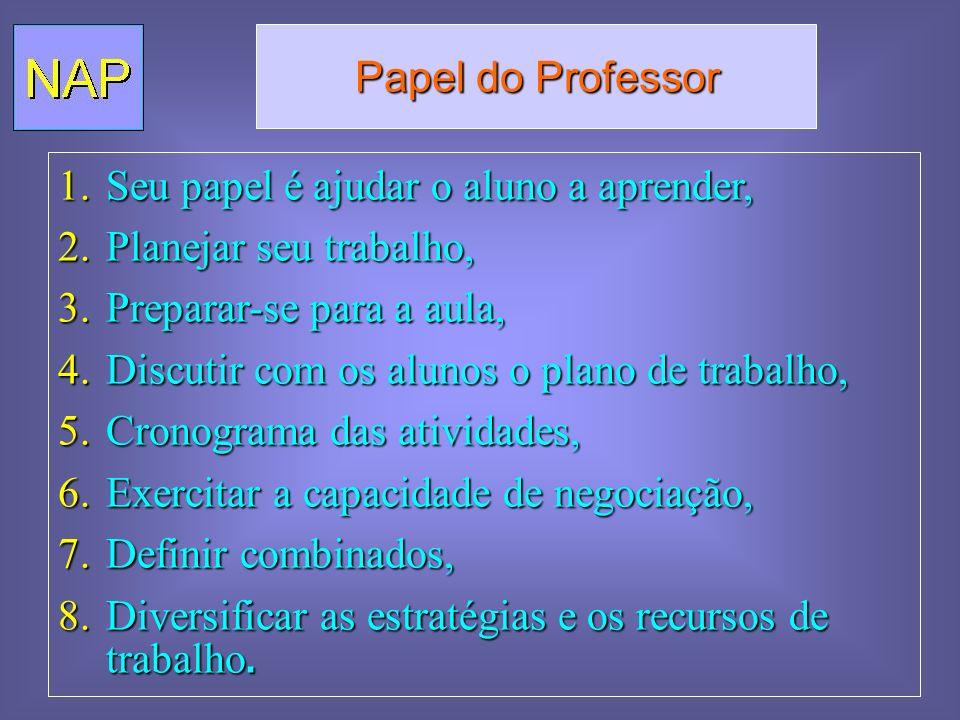 Papel do Professor Papel do Professor 1.Seu papel é ajudar o aluno a aprender, 2.Planejar seu trabalho, 3.Preparar-se para a aula, 4.Discutir com os a