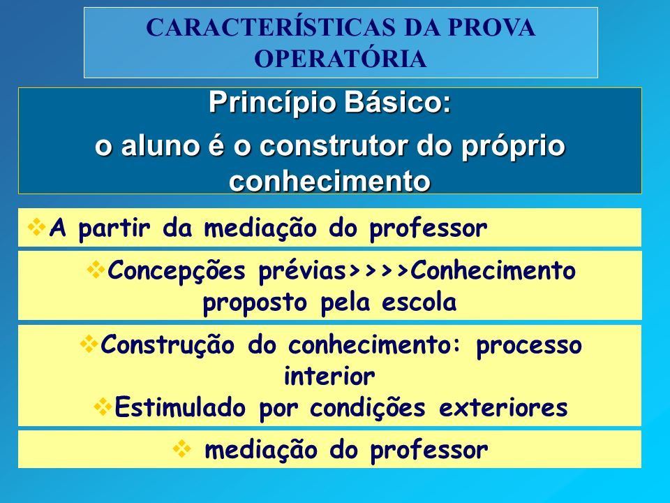 Princípio Básico: o aluno é o construtor do próprio conhecimento A partir da mediação do professor Concepções prévias>>>>Conhecimento proposto pela es