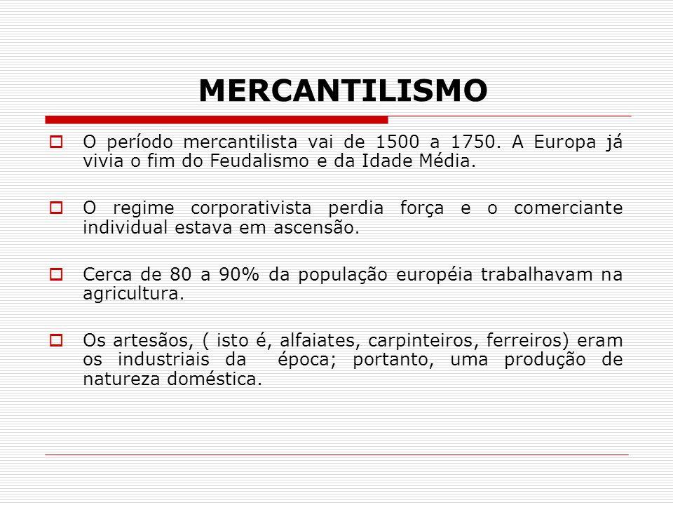MERCANTILISMO O período mercantilista vai de 1500 a 1750. A Europa já vivia o fim do Feudalismo e da Idade Média. O regime corporativista perdia força