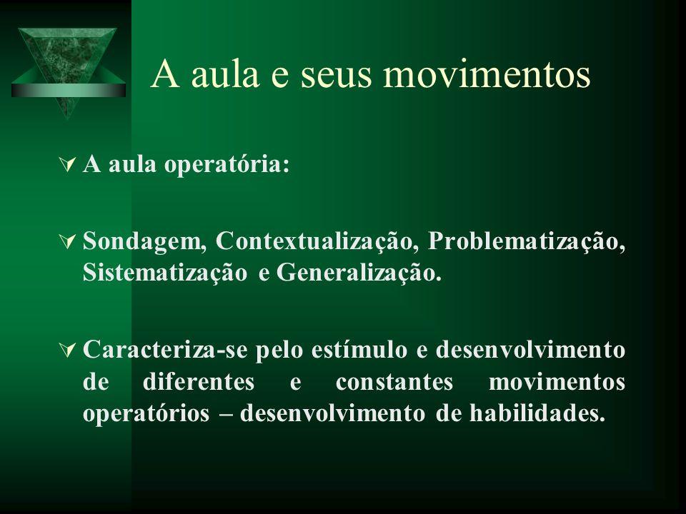 A aula e seus movimentos A aula operatória: Sondagem, Contextualização, Problematização, Sistematização e Generalização. Caracteriza-se pelo estímulo