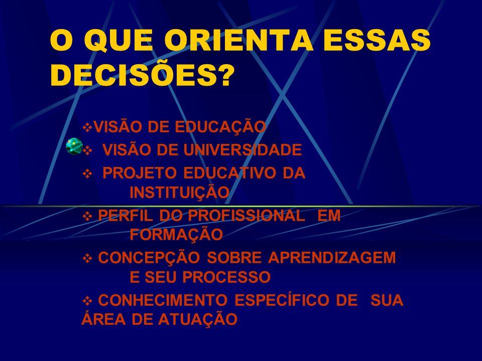 O QUE ORIENTA ESSAS DECISÕES? VISÃO DE EDUCAÇÃO VISÃO DE UNIVERSIDADE PROJETO EDUCATIVO DA INSTITUIÇÃO PERFIL DO PROFISSIONAL EM FORMAÇÃO CONCEPÇÃO SO