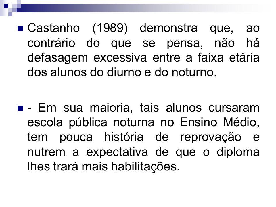 Castanho (1989) demonstra que, ao contrário do que se pensa, não há defasagem excessiva entre a faixa etária dos alunos do diurno e do noturno.