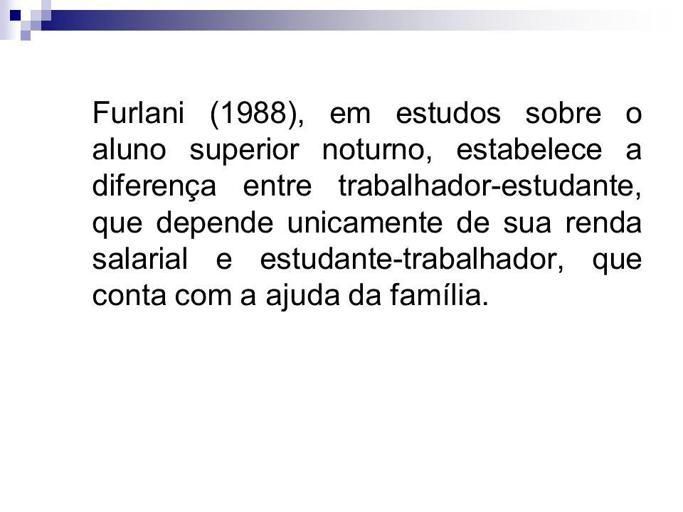 Furlani (1988), em estudos sobre o aluno superior noturno, estabelece a diferença entre trabalhador-estudante, que depende unicamente de sua renda salarial e estudante-trabalhador, que conta com a ajuda da família.