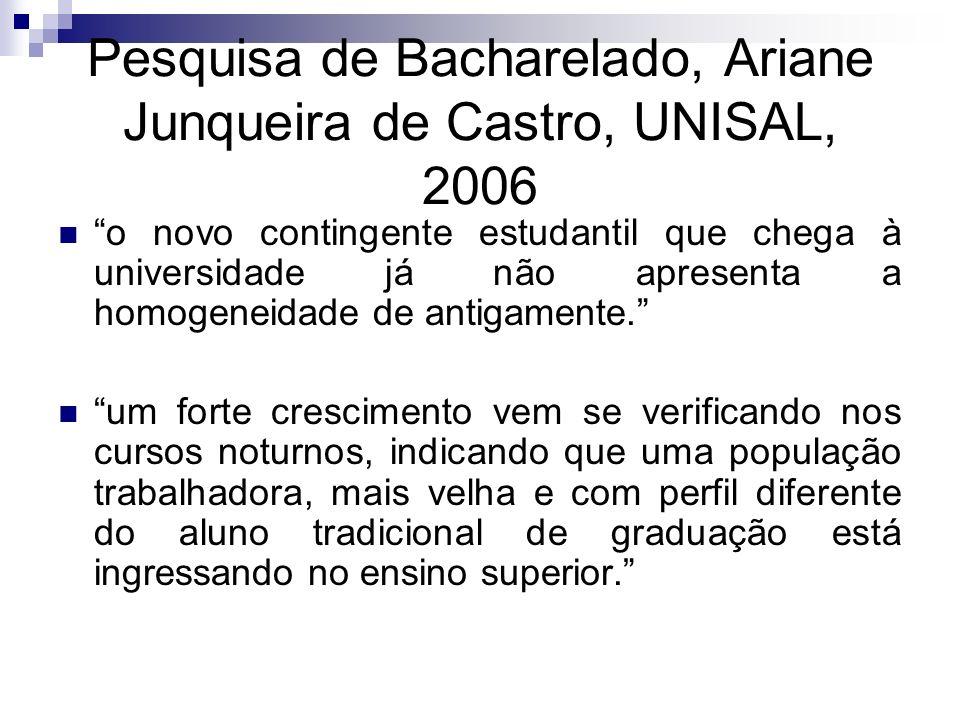 Pesquisa de Bacharelado, Ariane Junqueira de Castro, UNISAL, 2006 o novo contingente estudantil que chega à universidade já não apresenta a homogeneidade de antigamente.