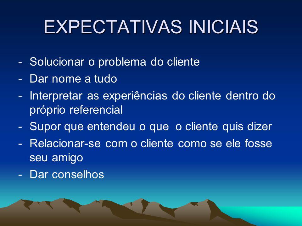 EXPECTATIVAS INICIAIS -Solucionar o problema do cliente -Dar nome a tudo -Interpretar as experiências do cliente dentro do próprio referencial -Supor