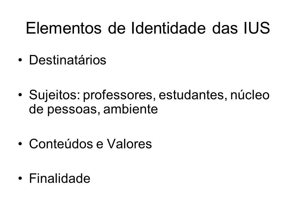 Elementos de Identidade das IUS Destinatários Sujeitos: professores, estudantes, núcleo de pessoas, ambiente Conteúdos e Valores Finalidade