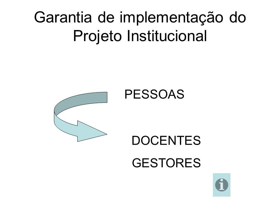 Garantia de implementação do Projeto Institucional PESSOAS DOCENTES GESTORES