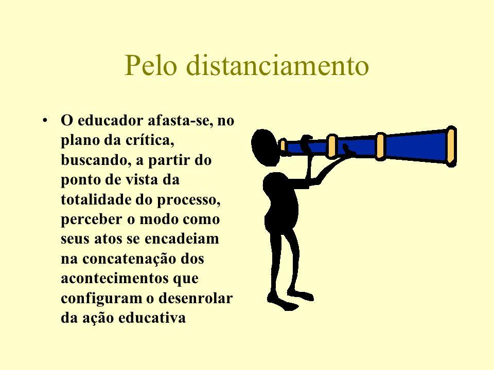 Pela proximidade O educador acerca-se ao máximo do educando, procurando identificar-se com a sua problemática de forma calorosa, empática e qualitativ