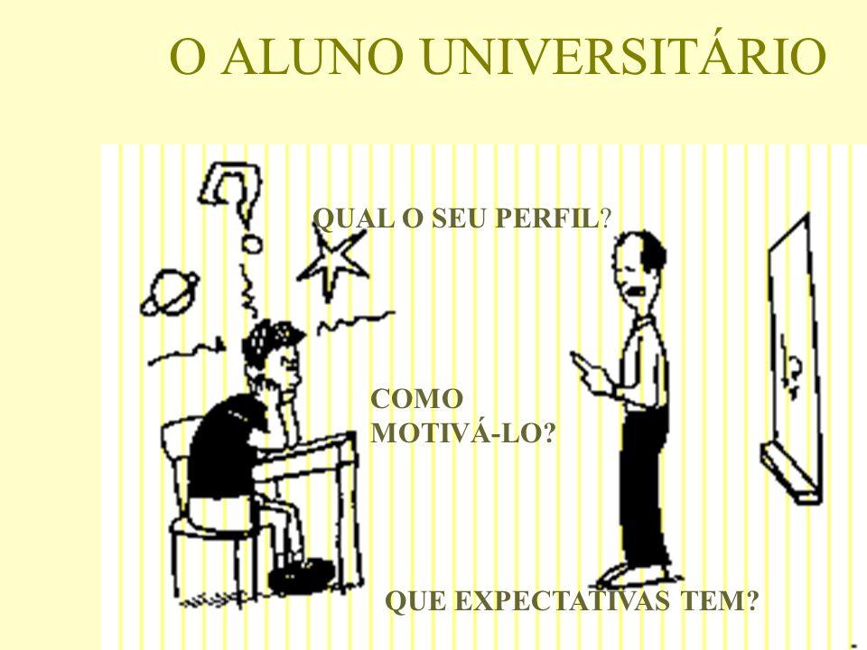 QUESTÕES PROPOSTAS PARA NOSSA REFLEXÃO ENQUANTO PROFESSORES UNIVERSITÁRIOS Quando, por que e com que resultados prometidos o aprendizado centrado no e