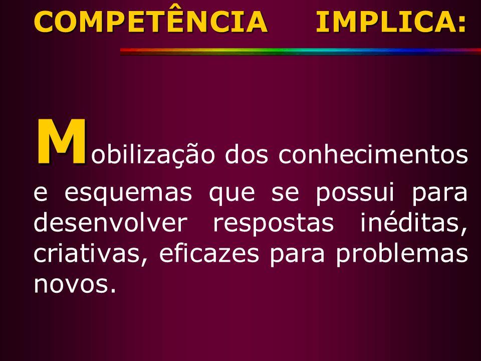 COMPETÊNCIA IMPLICA: M COMPETÊNCIA IMPLICA: M obilização dos conhecimentos e esquemas que se possui para desenvolver respostas inéditas, criativas, ef