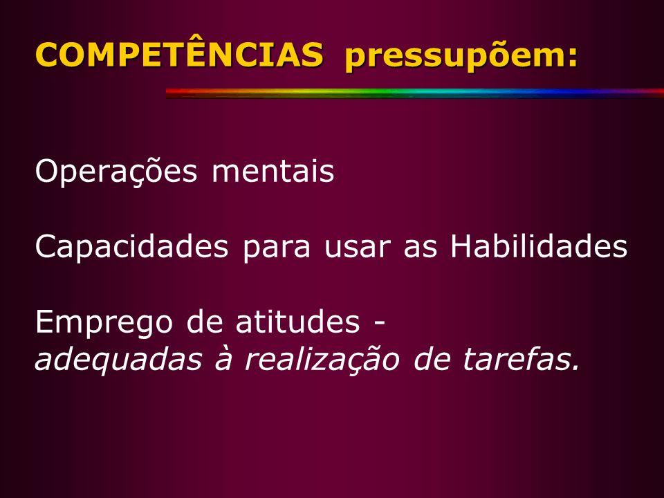 COMPETÊNCIAS pressupõem: COMPETÊNCIAS pressupõem: Operações mentais Capacidades para usar as Habilidades Emprego de atitudes - adequadas à realização