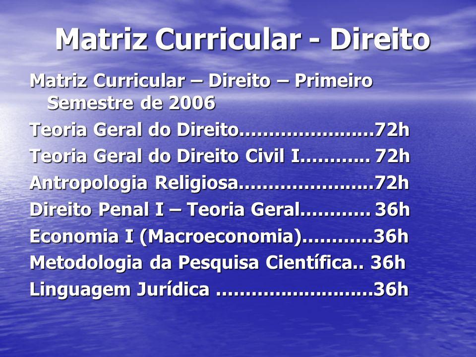 Matriz Curricular - Direito Matriz Curricular – Direito – Primeiro Semestre de 2006 Teoria Geral do Direito.......................72h Teoria Geral do