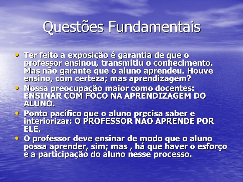 Questões Fundamentais Ter feito a exposição é garantia de que o professor ensinou, transmitiu o conhecimento. Mas não garante que o aluno aprendeu. Ho