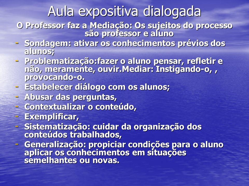 Aula expositiva dialogada O Professor faz a Mediação: Os sujeitos do processo são professor e aluno - Sondagem: ativar os conhecimentos prévios dos al