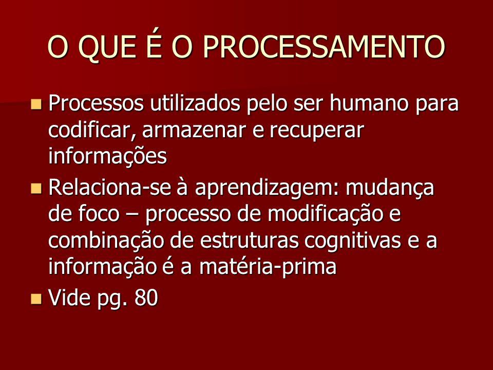 O QUE É O PROCESSAMENTO Processos utilizados pelo ser humano para codificar, armazenar e recuperar informações Processos utilizados pelo ser humano pa