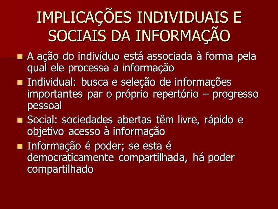 IMPLICAÇÕES INDIVIDUAIS E SOCIAIS DA INFORMAÇÃO A ação do indivíduo está associada à forma pela qual ele processa a informação A ação do indivíduo est