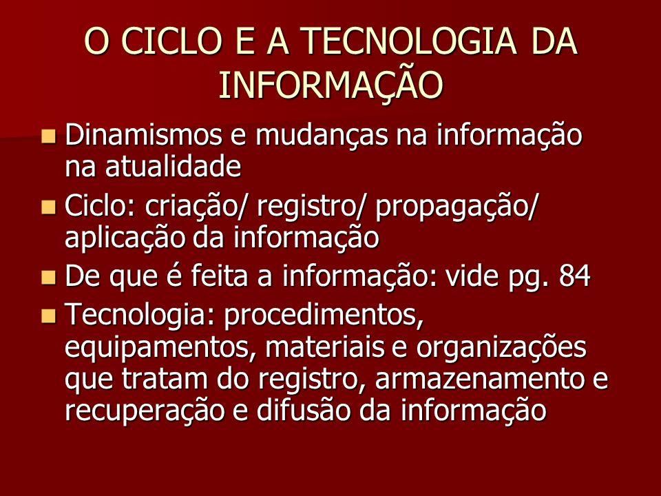 O CICLO E A TECNOLOGIA DA INFORMAÇÃO Dinamismos e mudanças na informação na atualidade Dinamismos e mudanças na informação na atualidade Ciclo: criaçã