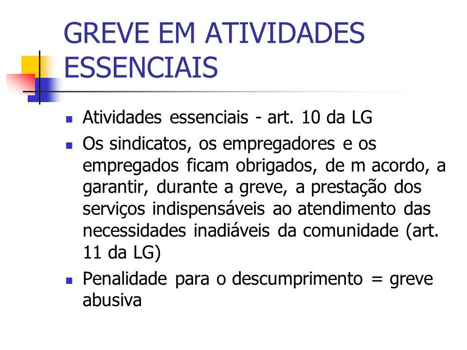 GREVE EM ATIVIDADES ESSENCIAIS Atividades essenciais - art.