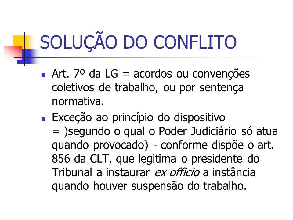 SOLUÇÃO DO CONFLITO Art. 7º da LG = acordos ou convenções coletivos de trabalho, ou por sentença normativa. Exceção ao princípio do dispositivo = )seg
