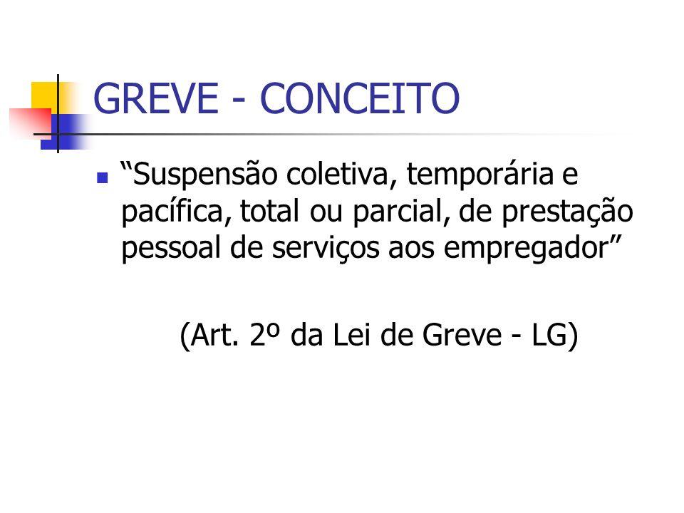 GREVE - CONCEITO Suspensão coletiva, temporária e pacífica, total ou parcial, de prestação pessoal de serviços aos empregador (Art. 2º da Lei de Greve