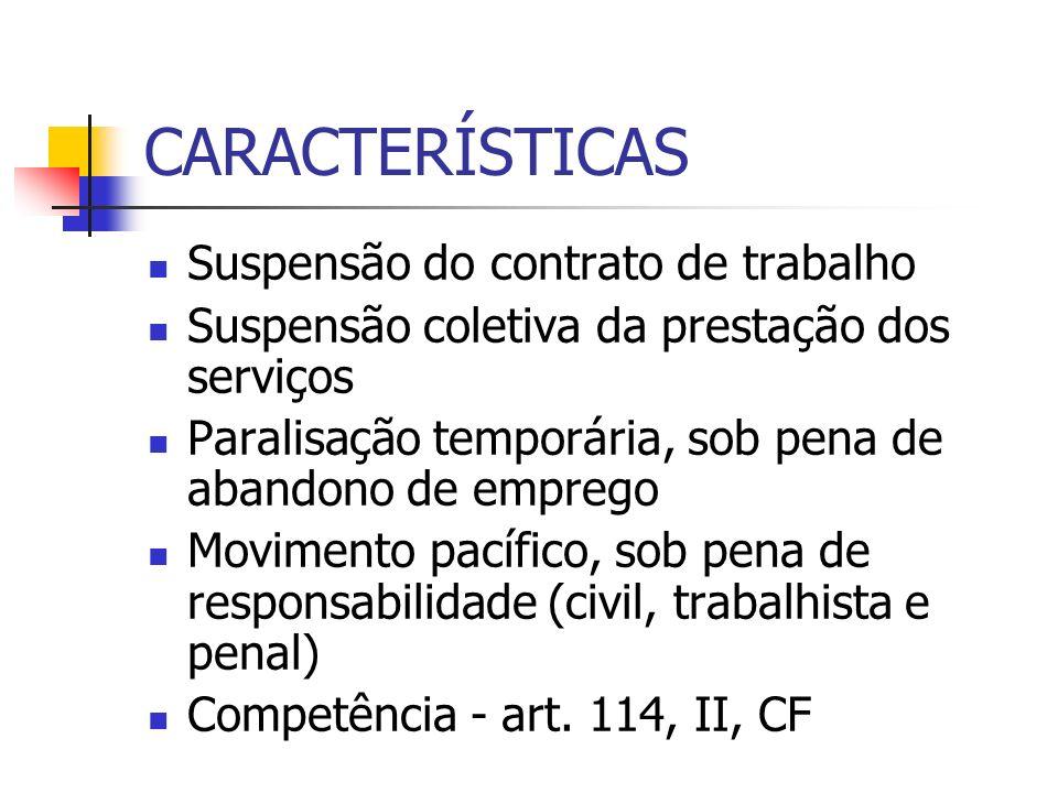 CARACTERÍSTICAS Suspensão do contrato de trabalho Suspensão coletiva da prestação dos serviços Paralisação temporária, sob pena de abandono de emprego