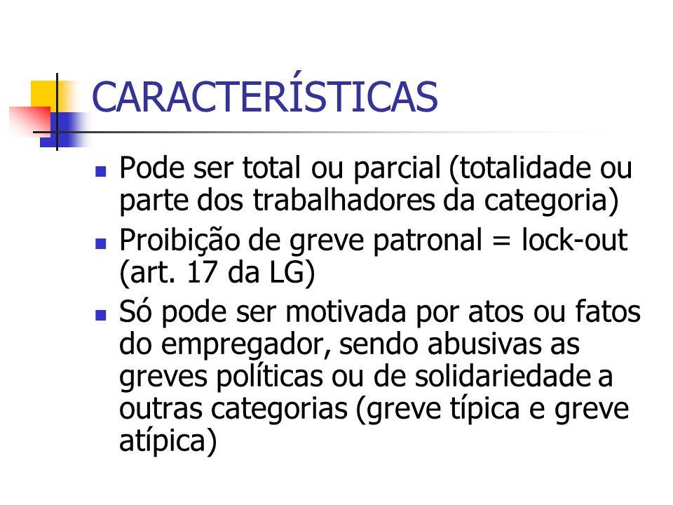 CARACTERÍSTICAS Pode ser total ou parcial (totalidade ou parte dos trabalhadores da categoria) Proibição de greve patronal = lock-out (art. 17 da LG)