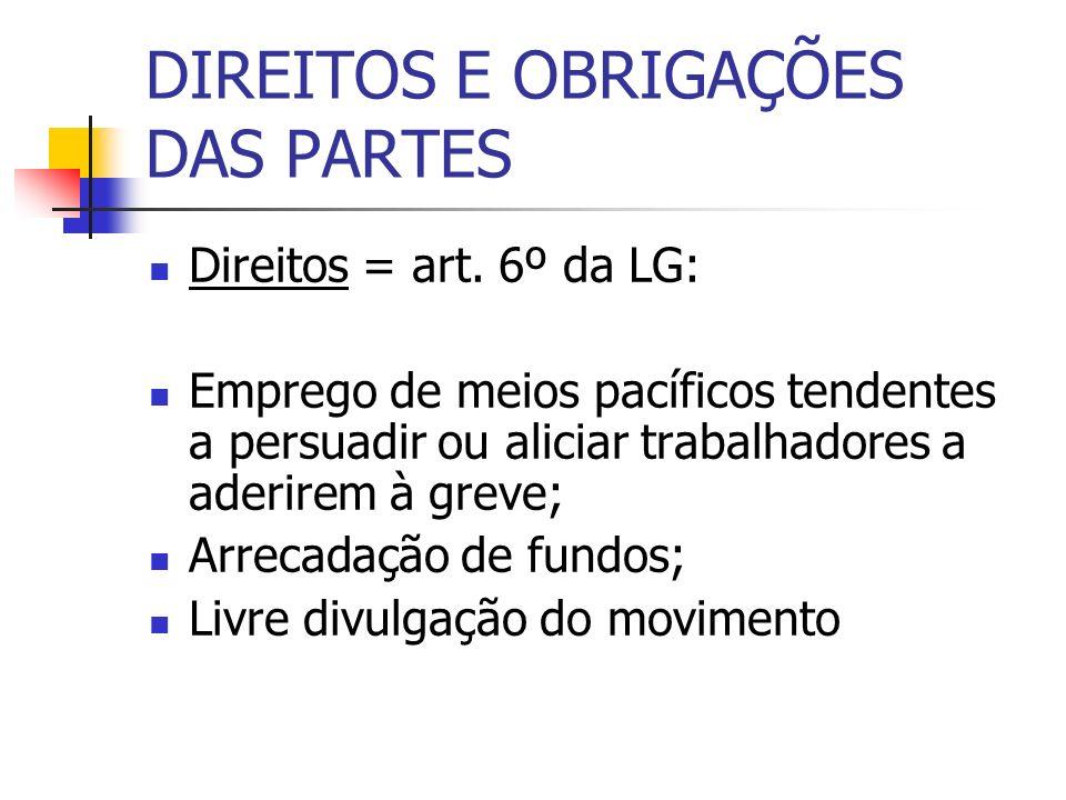 DIREITOS E OBRIGAÇÕES DAS PARTES Direitos = art. 6º da LG: Emprego de meios pacíficos tendentes a persuadir ou aliciar trabalhadores a aderirem à grev