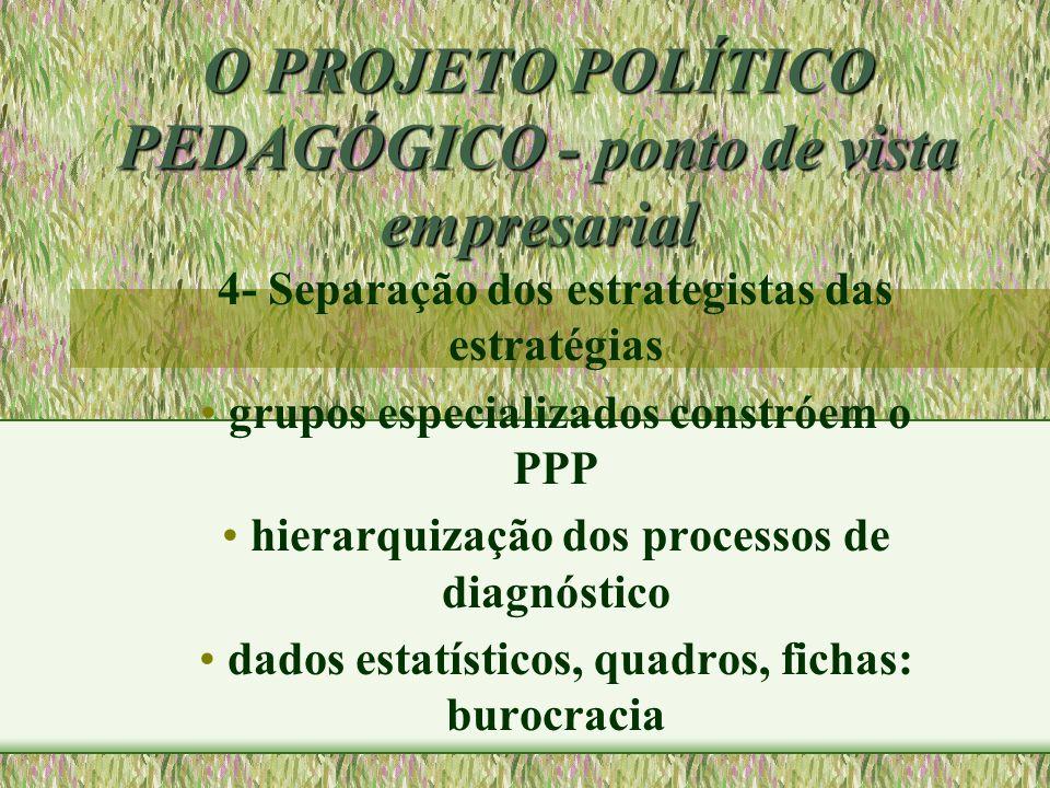 O PROJETO POLÍTICO PEDAGÓGICO - ponto de vista empresarial 4- Separação dos estrategistas das estratégias grupos especializados constróem o PPP hierar