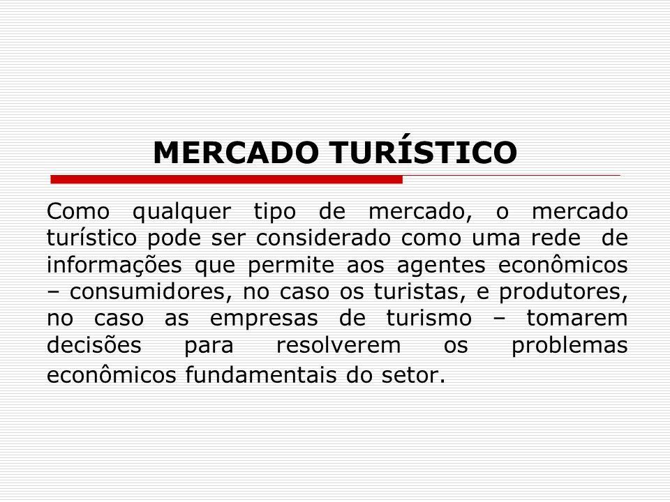 MERCADO TURÍSTICO O mercado turístico, por suas peculiaridades específicas, pode ser classificado em : I – Mercado turístico direto – no qual se oferecem e consomem bens e serviços plenamente relacionados ao turismo; II – Mercado turístico indireto- em que se oferecem e consomem bens e serviços parcialmente turísticos.