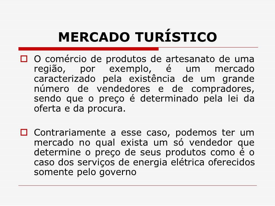 MERCADO TURÍSTICO O comércio de produtos de artesanato de uma região, por exemplo, é um mercado caracterizado pela existência de um grande número de vendedores e de compradores, sendo que o preço é determinado pela lei da oferta e da procura.