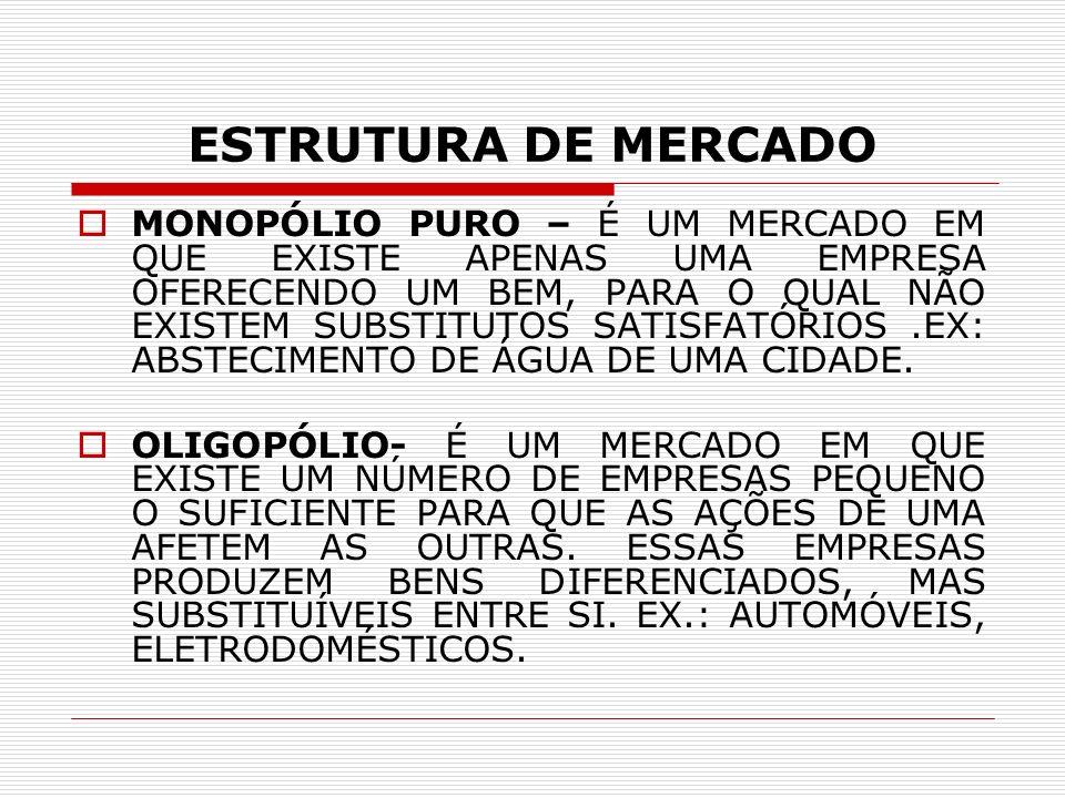 ESTRUTURA DE MERCADO MONOPÓLIO PURO – É UM MERCADO EM QUE EXISTE APENAS UMA EMPRESA OFERECENDO UM BEM, PARA O QUAL NÃO EXISTEM SUBSTITUTOS SATISFATÓRIOS.EX: ABSTECIMENTO DE ÁGUA DE UMA CIDADE.