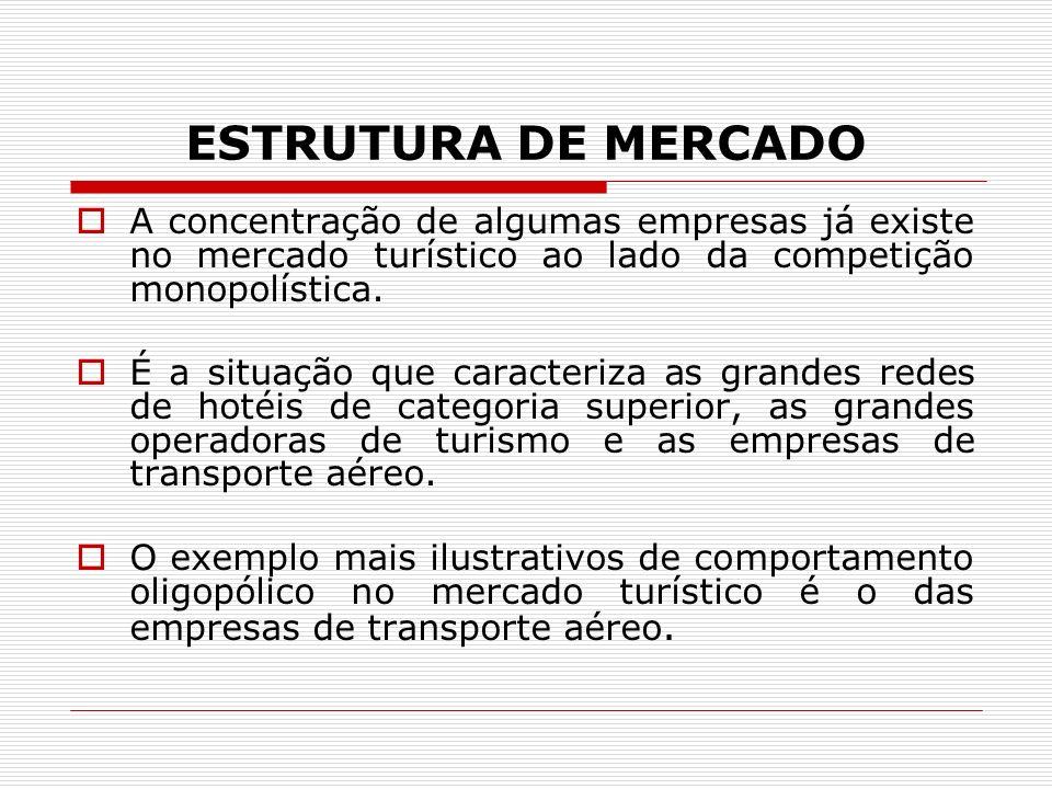 ESTRUTURA DE MERCADO A concentração de algumas empresas já existe no mercado turístico ao lado da competição monopolística. É a situação que caracteri