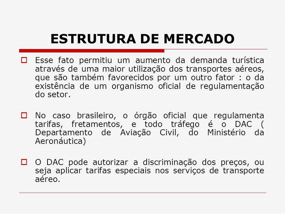 ESTRUTURA DE MERCADO Esse fato permitiu um aumento da demanda turística através de uma maior utilização dos transportes aéreos, que são também favorec