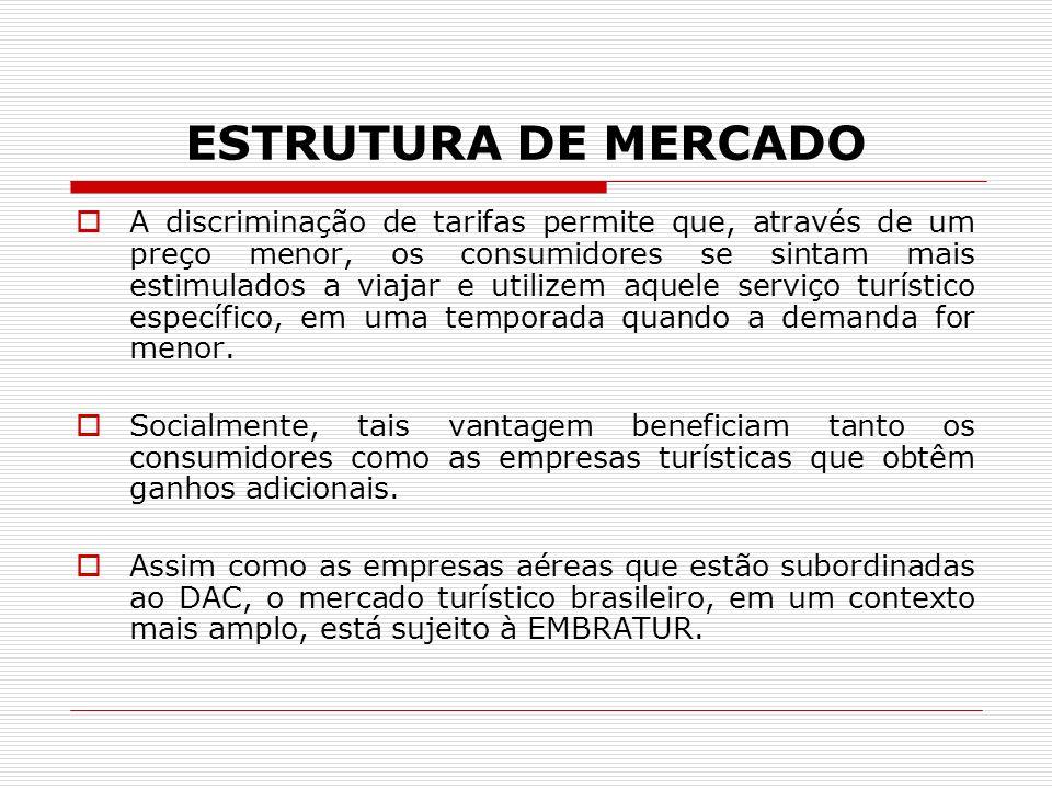 ESTRUTURA DE MERCADO A discriminação de tarifas permite que, através de um preço menor, os consumidores se sintam mais estimulados a viajar e utilizem