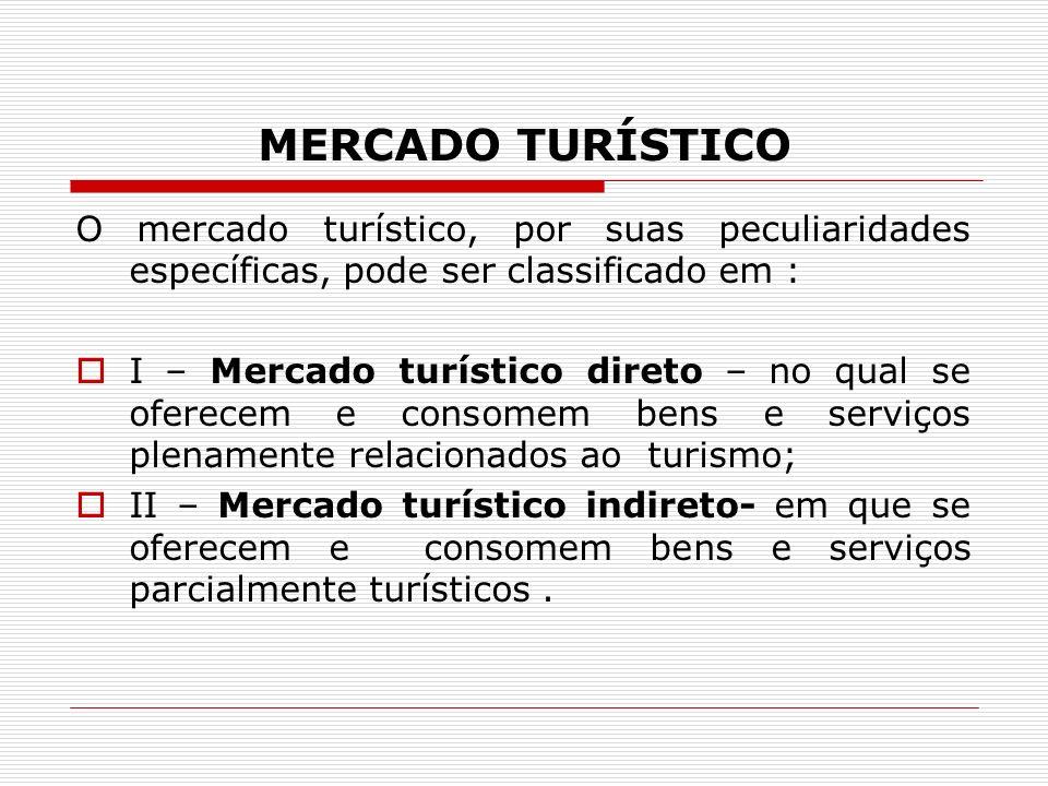 MERCADO TURÍSTICO O mercado turístico, por suas peculiaridades específicas, pode ser classificado em : I – Mercado turístico direto – no qual se ofere